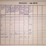 KK-Bánov-tabulka-brigády 2016